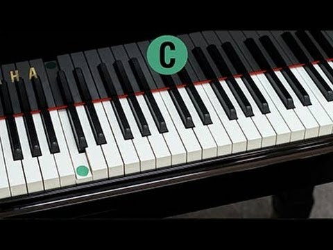 JAZZ PIANO TUTORIALS - YouTube