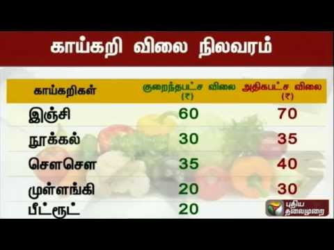 Current price of vegetables at Koyambedu market