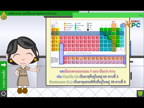 วิทยาศาสตร์ ม.2 - องค์ประกอบ สมบัติของธาตุและสารประกอบ (12)