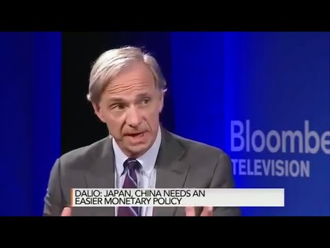 Ray Dalio Explains The Entire Economy in 5 Minutes