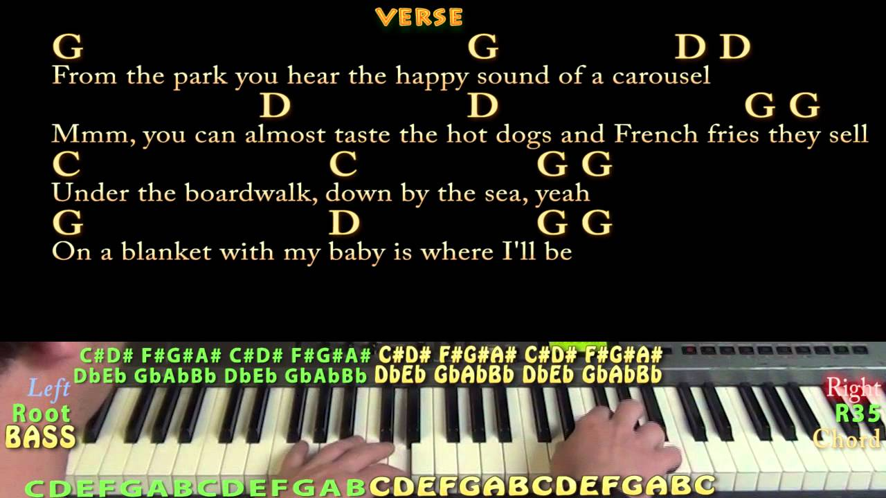 Under The Boardwalk The Drifters Piano Cover Lesson Chordslyrics
