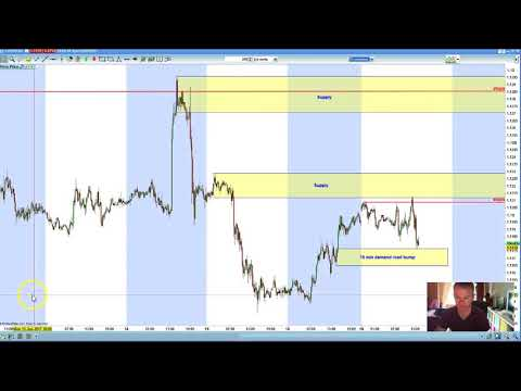 Online Currency Trading Training  Forex Trading Courses In Ireland