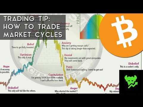 Trading Tip #19: How to trade market cycles