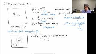 Electrodynamics (19-1)