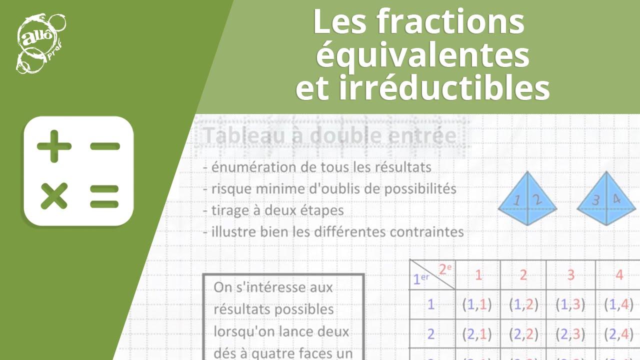 Les Fractions Equivalentes Et La Reduction Alloprof