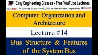 COA Lecture 14 - Bus Structure & Features of the System BUS(HINDI)