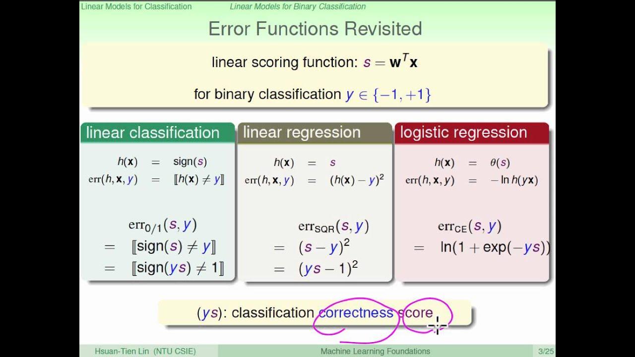 Binary options machine learning