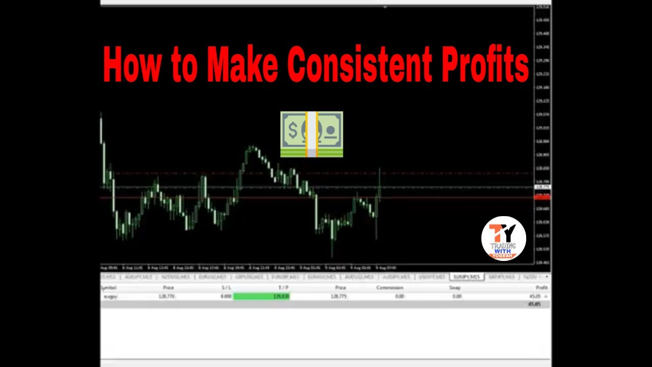 How to make consistent profits in forex trading forex forum.com