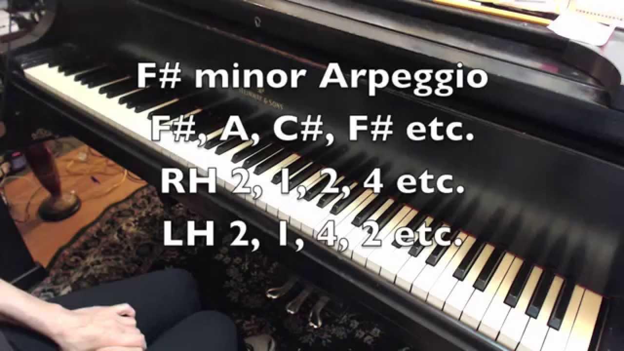 Piano Technique: F# minor Arpeggio in Parallel and ...