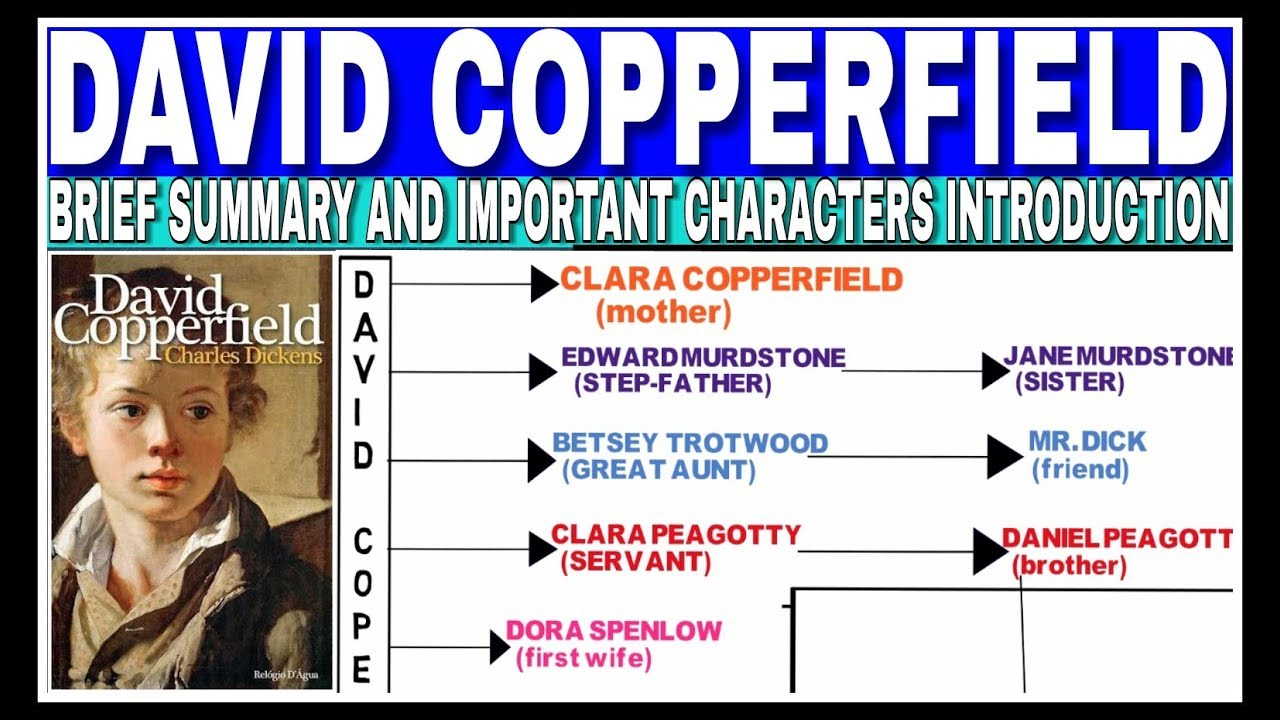 david copperfield synopsis