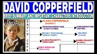david copperfields main characters video david copperfield brief summary and characters introduction