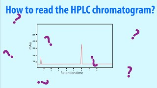 HPLC - How to read Chromatogram Easy Explained - Simple Animation HD