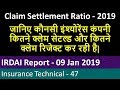 Claim Settlement Ratio Of Life Insurance Company | IRDAI Report 2019
