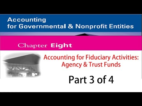 Governmental Accounting: Fiduciary Funds Part 3 of 4