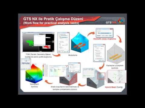 MIDAS / GTS NX Turkey Geotechnical Webinar