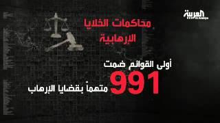 السعودية 1940 مدانون في محاكمات الإرهاب