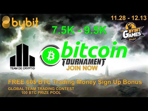 BITCOIN ₿ Bullish Breakout Possible - 30% OFF Black Friday Sale Ledger Hardware Wallet - BTC TA