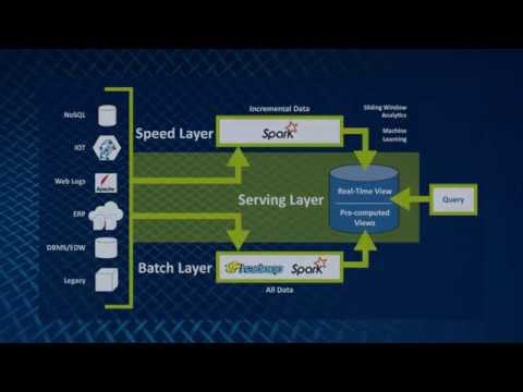 Combine Batch & Streaming Jobs to Serve Real-Time Analytics - Talend 6 Features