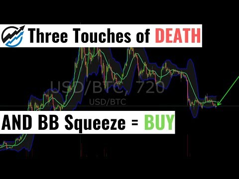 Bitcoin Bollinger Band Buy On The THREE TOUCHES OF DEATH Pattern