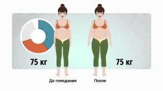 видео Фитнес диета для сжигания жира