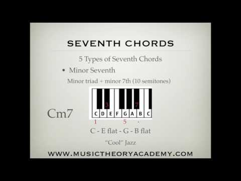 Seventh Chords Music Theory Lesson