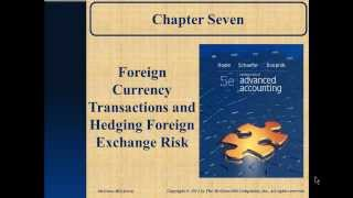 Chapter 7 PPT Hedging of Foreign Exchange Risks