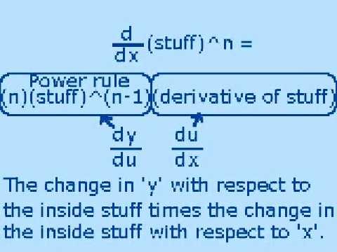 leibniz notation
