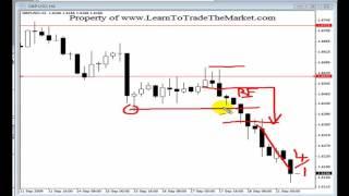 Nial Fuller  Price Action Forex Trading Strategies Tutorial By Nial Fuller