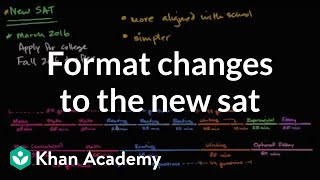 Format Changes To The New SAT | Tips & Planning | New SAT | Khan Academy