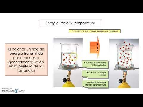 introducciÓn-a-la-quÍmica-bÁsica