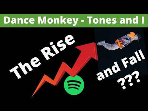 The Story Of: Dance Monkey - Tones And I (DATA VISUALISATION)