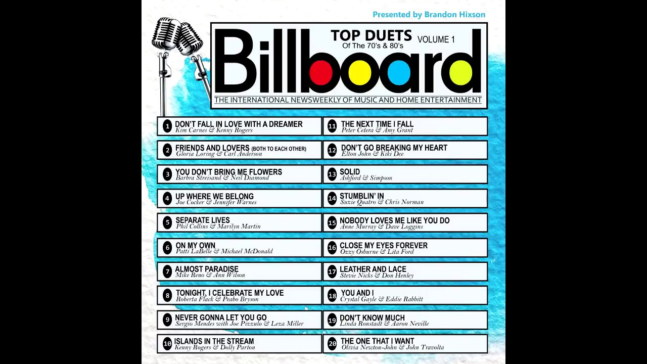 [1970s] Billboard's Chart Top 100 USA Songs of The 70's ...