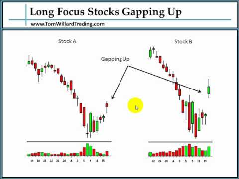 Using Gaps to Find Trading Ideas by Tom Willard