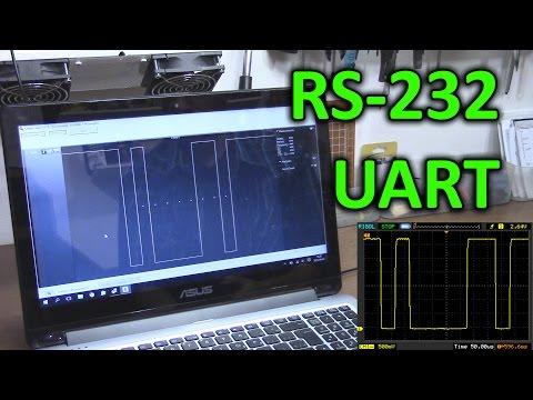 Communication Série RS-232 UART