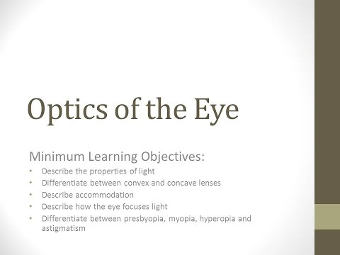 Optics of the Eye