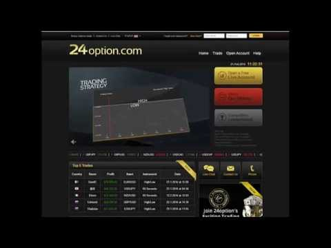 Online Trading platform for binary options on Forex