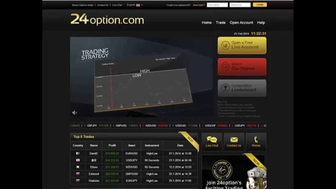 Investoo binary options indicator review