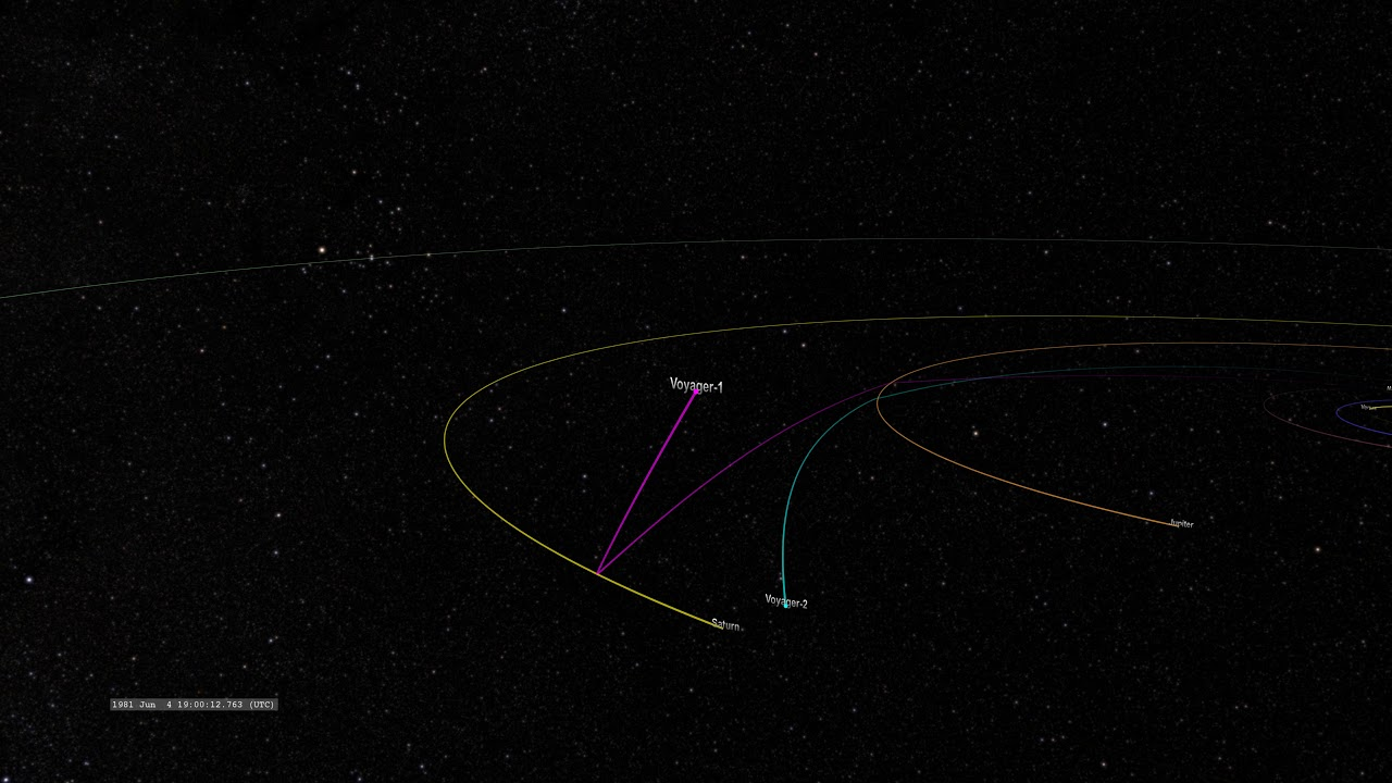 Voyager 1 Trajectory through the Solar System YouTube