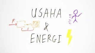 Usaha & Energi (Kinetik, Potensial, Hukum Kekalan) - Fisika Kelas XI