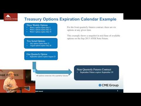 CME Group Interest Rate Options & Treasury Options Review (Jul 2012, 24:41)