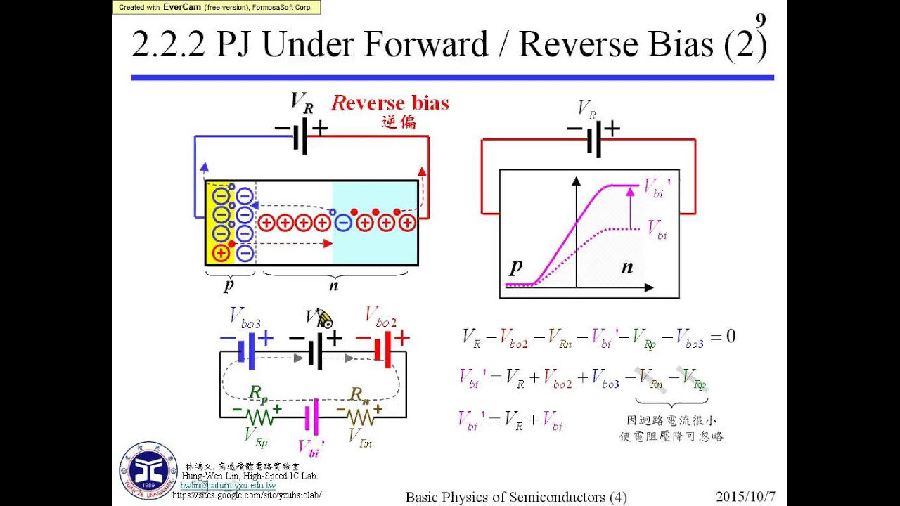 1 built in potential of pn junction under reverseforward 1 built in potential of pn junction under reverseforward bias pooptronica