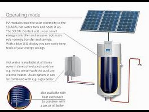 DC Solar Powered Water Heater.