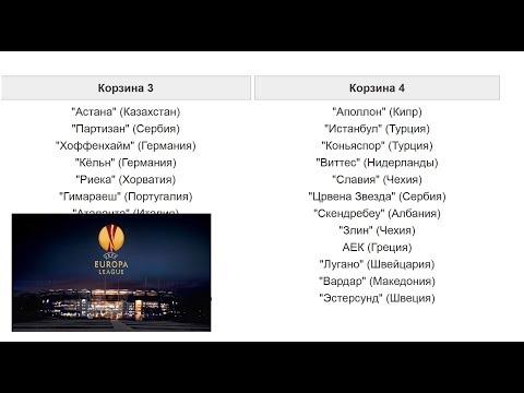 Футбол. Лига Европы 2017/2018. Раунд плей-офф. Результаты и Корзины посева.