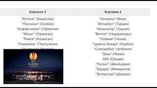 видео Результаты жеребьёвки 1/8 финала Лиги Чемпионов