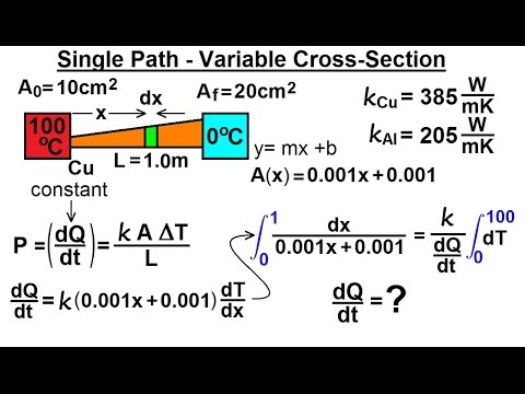 Physics - Thermodynamics: Conduction: Heat Transfer (16 of 20) Single Path - Variable Cross-Section