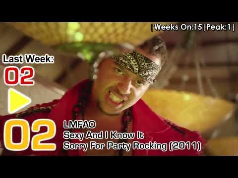 Billboard Canadian Hot 100 - Top 20 Singles - Week 49/2011