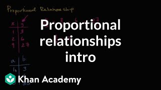 Introduction To Proportional Relationships