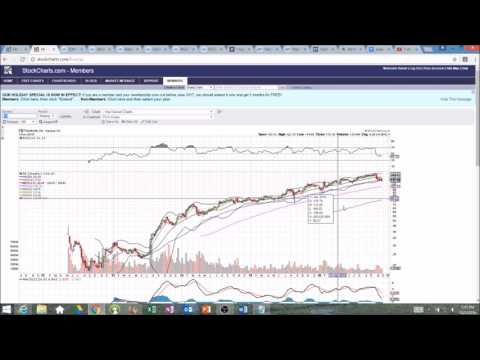 FB Technical Analysis Chart 12/1/2016 by ChartGuys.com - 동영상