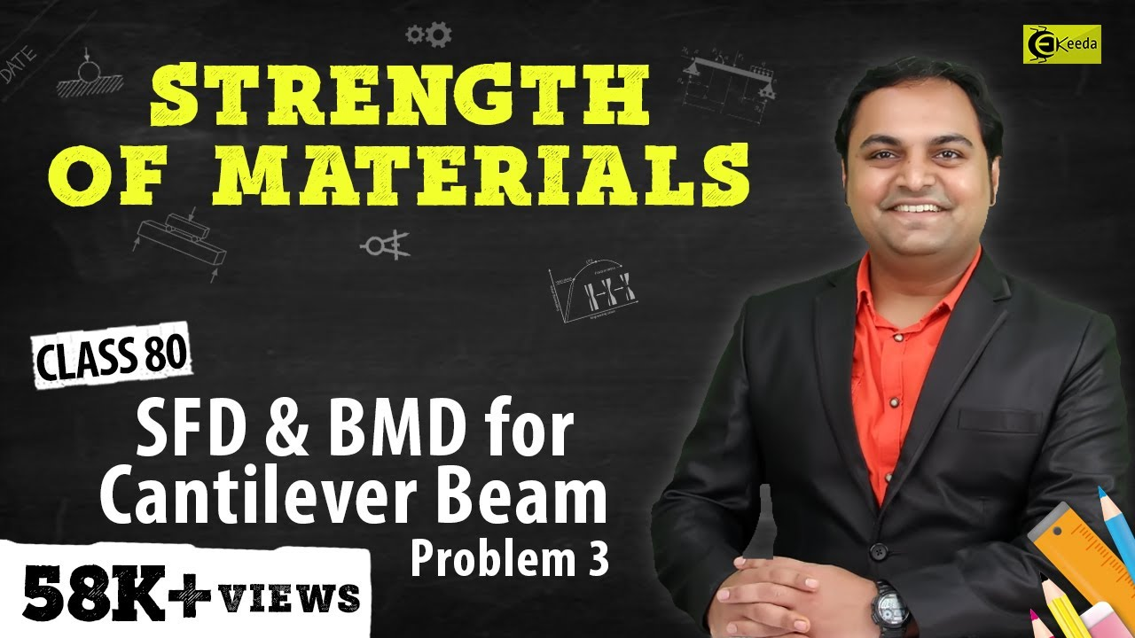 Sfd And Bmd For Cantilever Beam Problem 3 Shear Force Bending Moment Diagrams Different Beams Shearforceandbendingmomentdiagram Strengthofmaterials Somvideolectures
