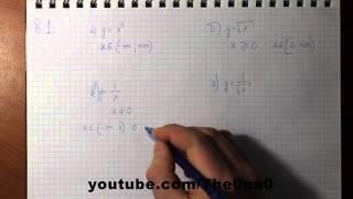 Задача 8.1 - алгебра 9 класс Мордкович